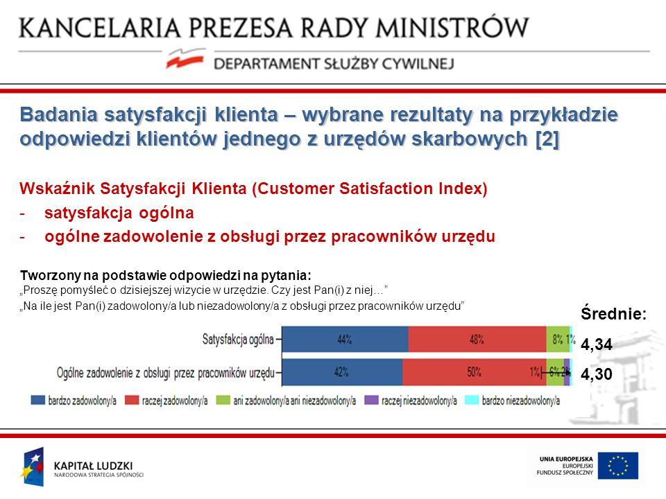 Badania satysfakcji klienta – wybrane rezultaty na przykładzie odpowiedzi klientów jednego z urzędów skarbowych [2]